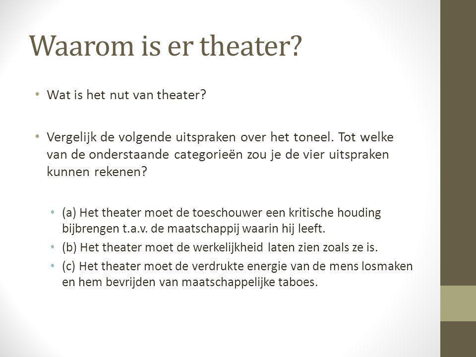 Waarom is er theater Wat is het nut van theater