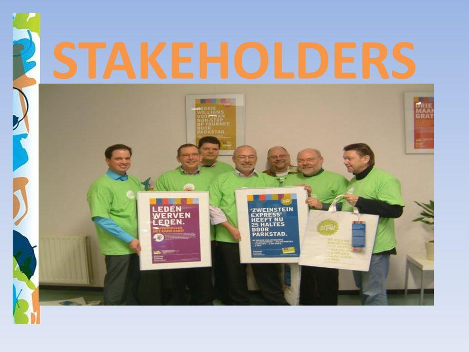 STAKEHOLDERS Partners zoeken Ons focussen: Lezen, leren, informeren,