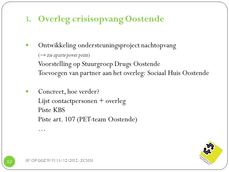 Overleg crisisopvang Oostende