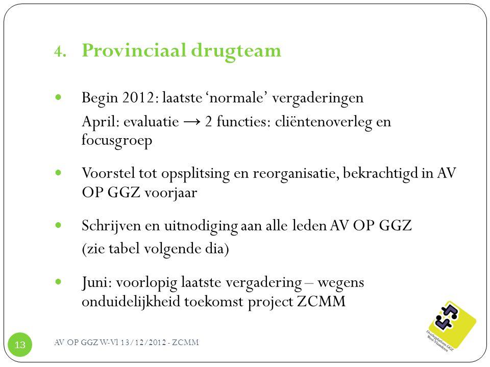 Provinciaal drugteam Begin 2012: laatste 'normale' vergaderingen