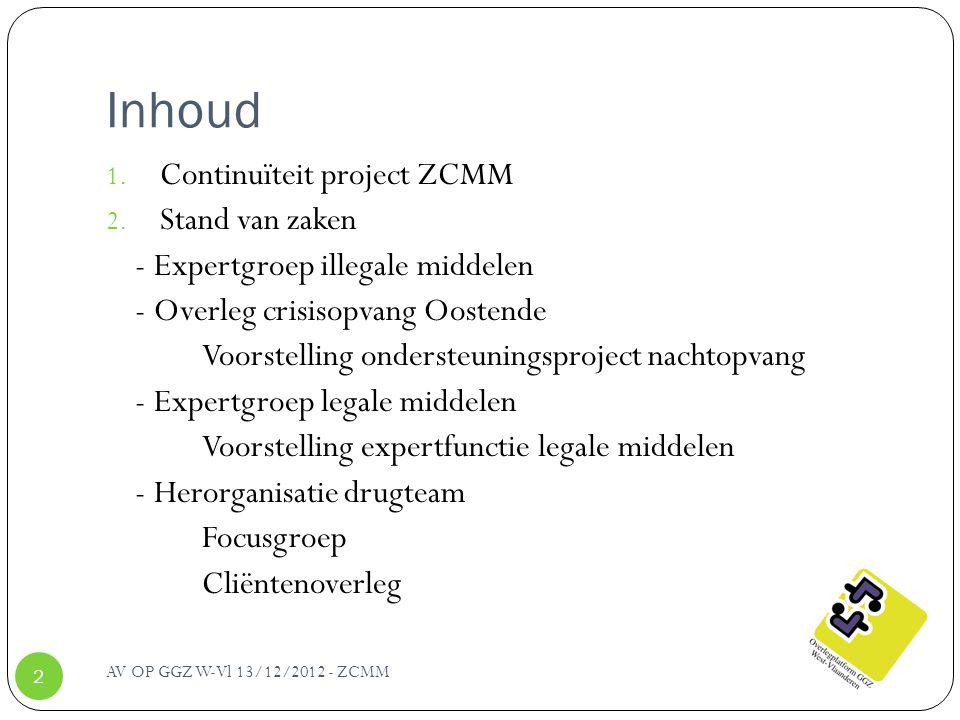 Inhoud Continuïteit project ZCMM Stand van zaken