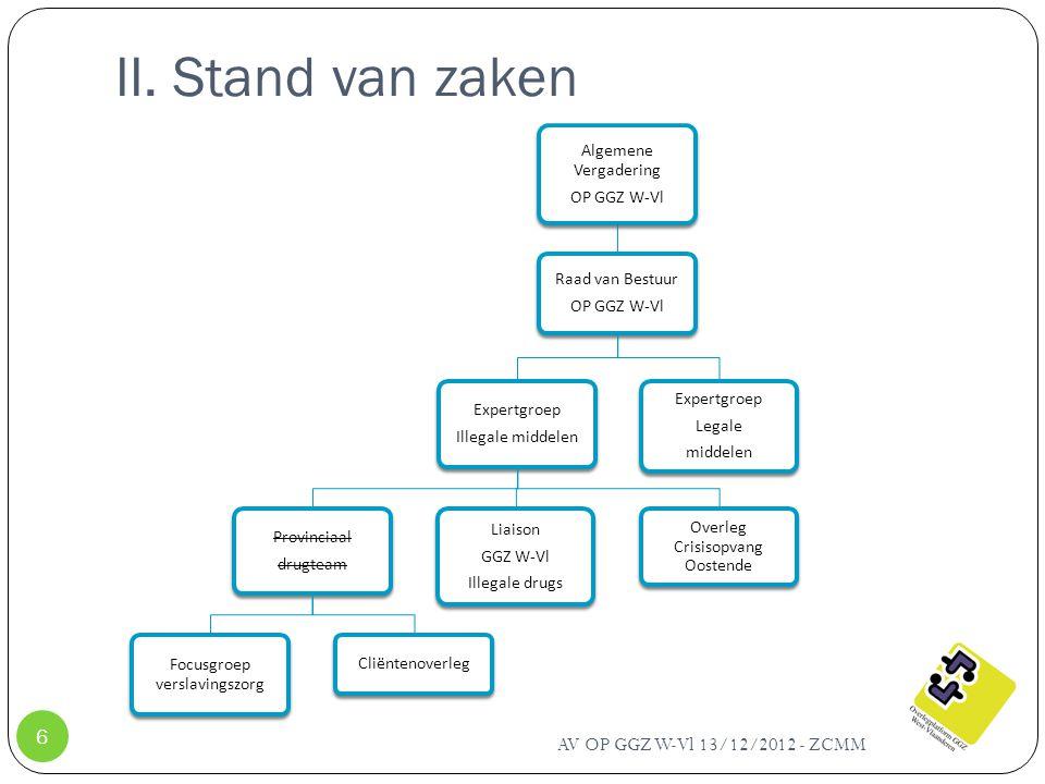 II. Stand van zaken AV OP GGZ W-Vl 13/12/2012 - ZCMM
