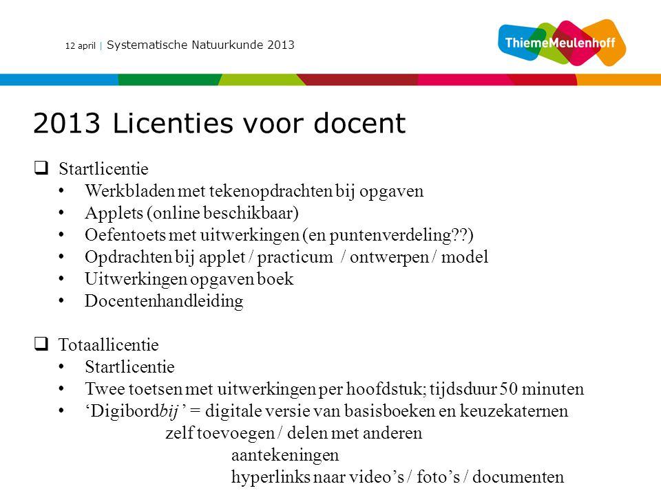 2013 Licenties voor docent Startlicentie