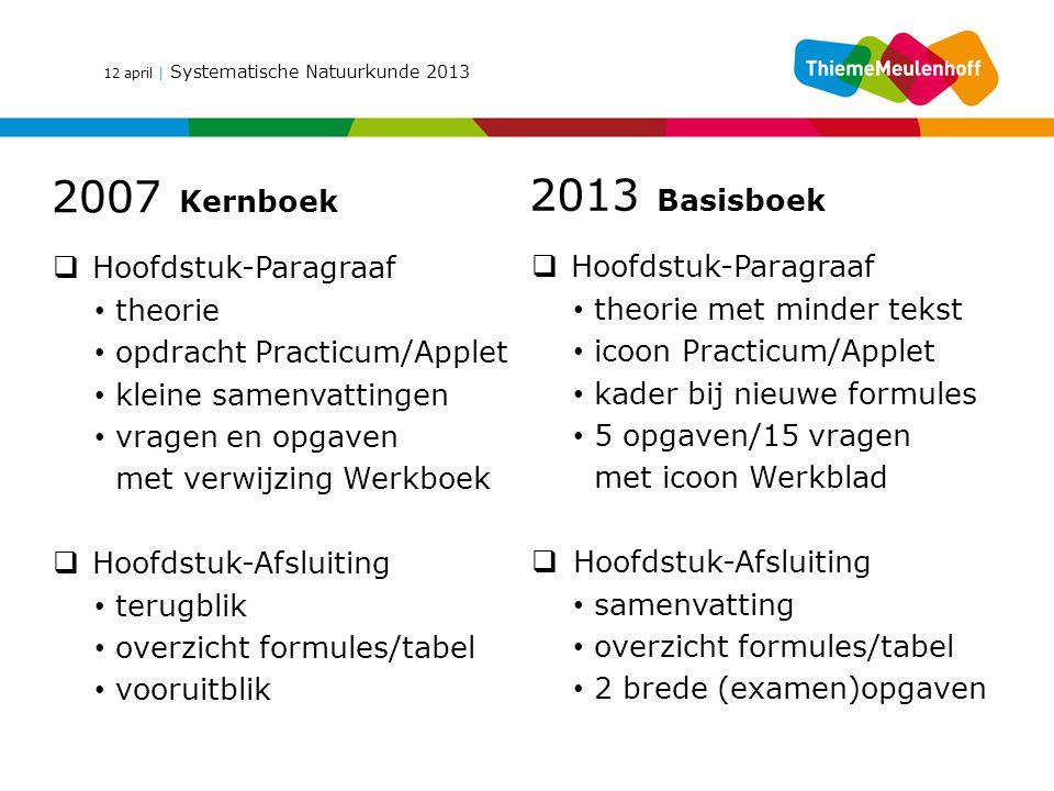 2007 Kernboek 2013 Basisboek Hoofdstuk-Paragraaf Hoofdstuk-Paragraaf
