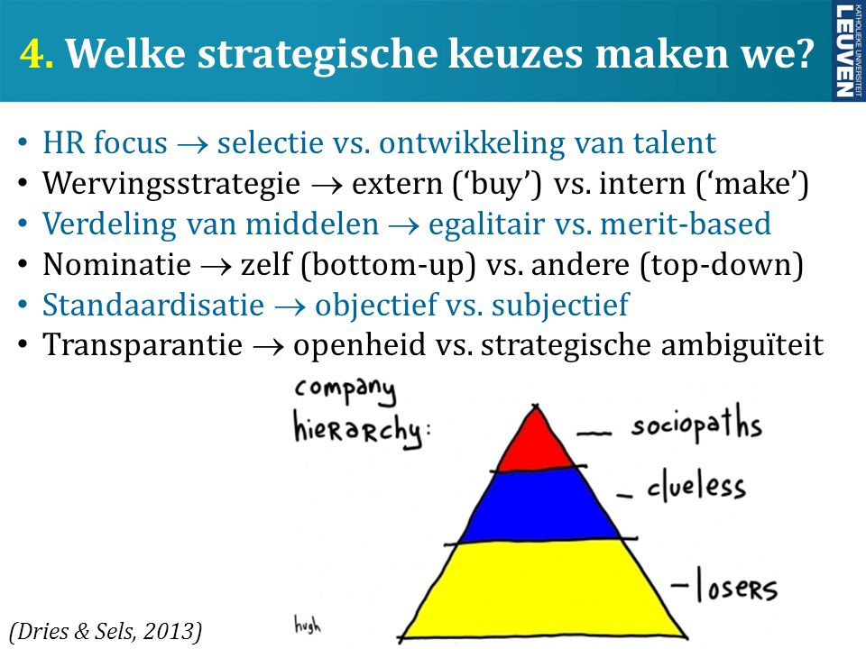 4. Welke strategische keuzes maken we