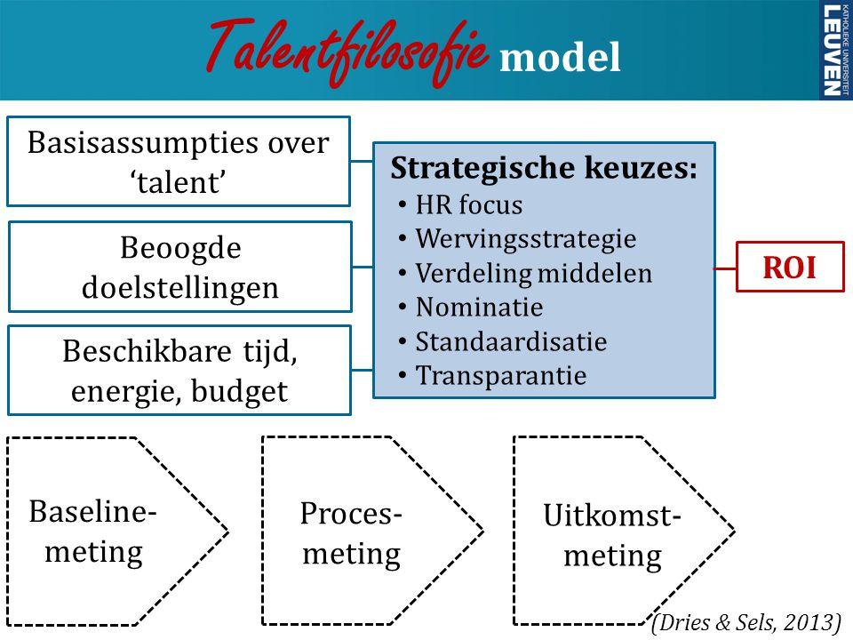 Talentfilosofie model