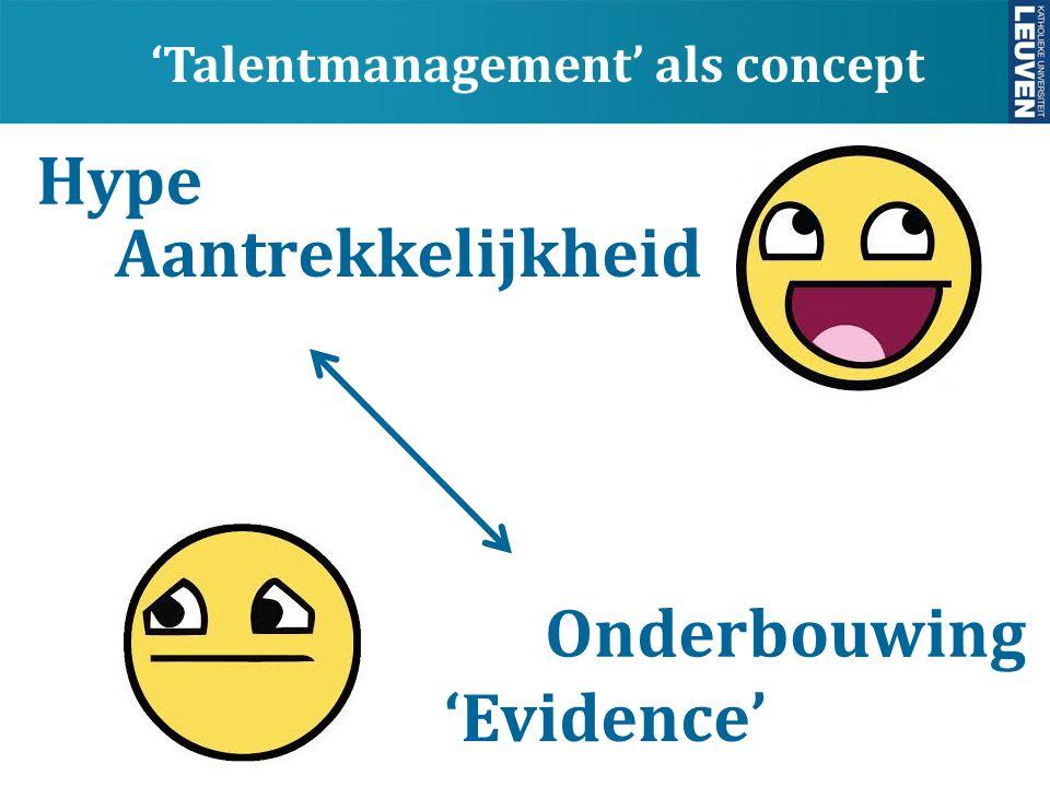 'Talentmanagement' als concept