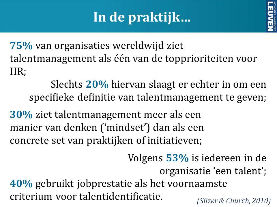 In de praktijk… 75% van organisaties wereldwijd ziet talentmanagement als één van de topprioriteiten voor HR;
