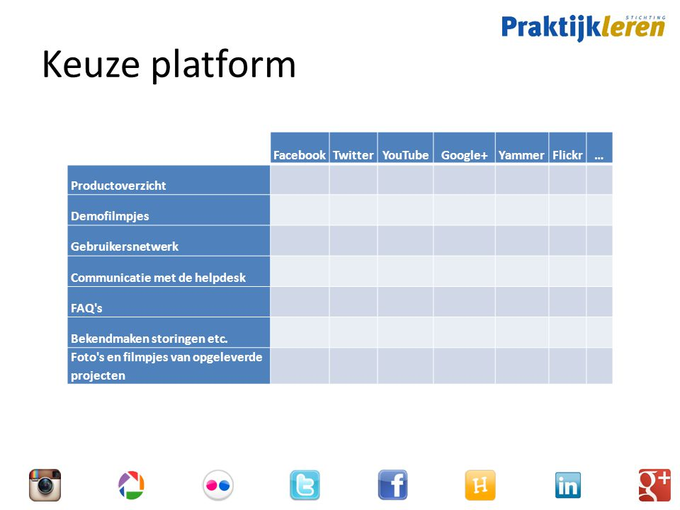 Keuze platform Facebook Twitter YouTube Google+ Yammer Flickr …