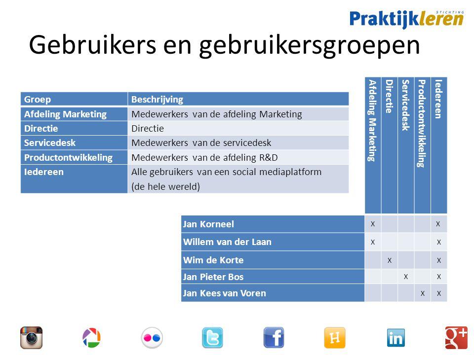 Gebruikers en gebruikersgroepen