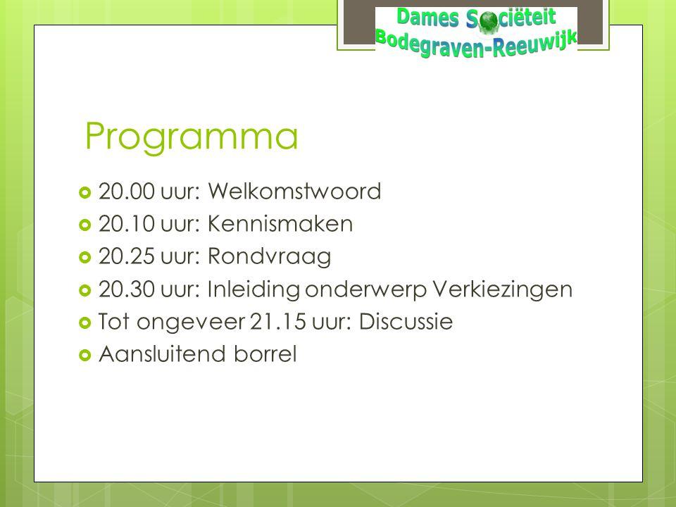Programma 20.00 uur: Welkomstwoord 20.10 uur: Kennismaken