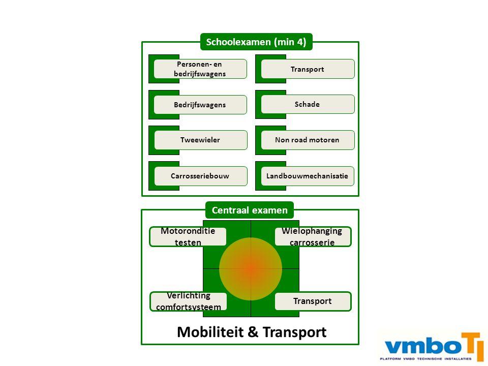 Landbouwmechanisatie Mobiliteit & Transport