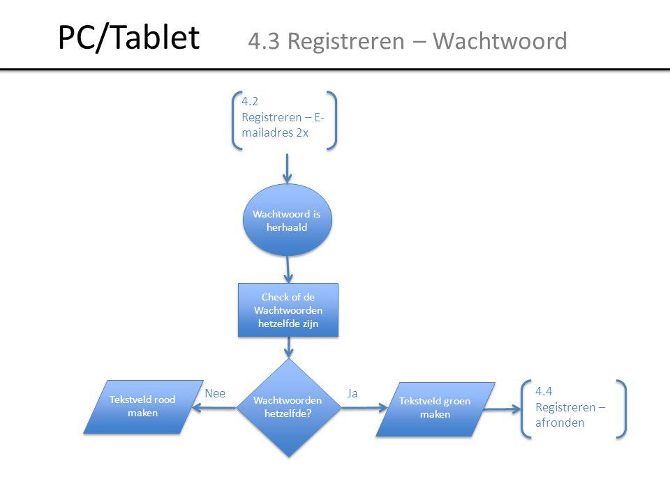 PC/Tablet 4.3 Registreren – Wachtwoord 4.2