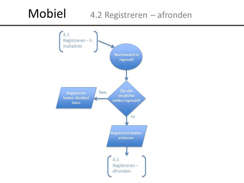 Mobiel 4.2 Registreren – afronden 4.1 Registreren – E-mailadres Nee Ja