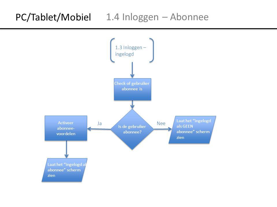 PC/Tablet/Mobiel 1.4 Inloggen – Abonnee 1.3 Inloggen – ingelogd Ja Nee