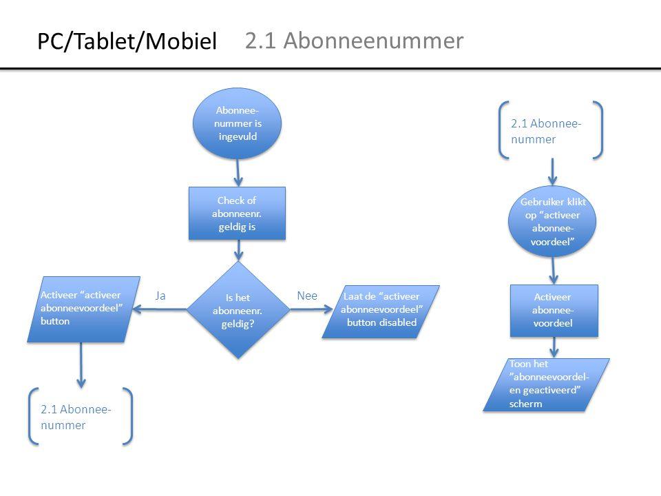 PC/Tablet/Mobiel 2.1 Abonneenummer 2.1 Abonnee- nummer Ja Nee