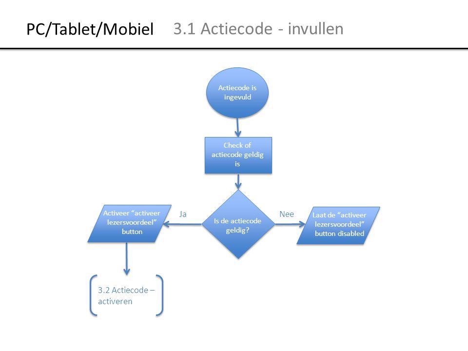 PC/Tablet/Mobiel 3.1 Actiecode - invullen Ja Nee