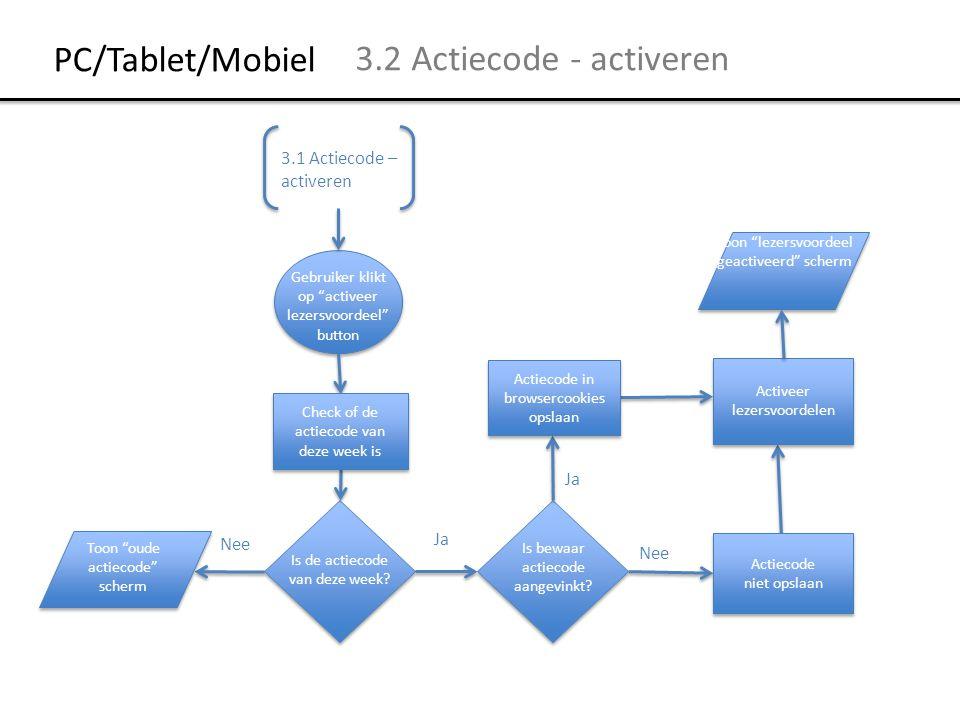 PC/Tablet/Mobiel 3.2 Actiecode - activeren 3.1 Actiecode – activeren