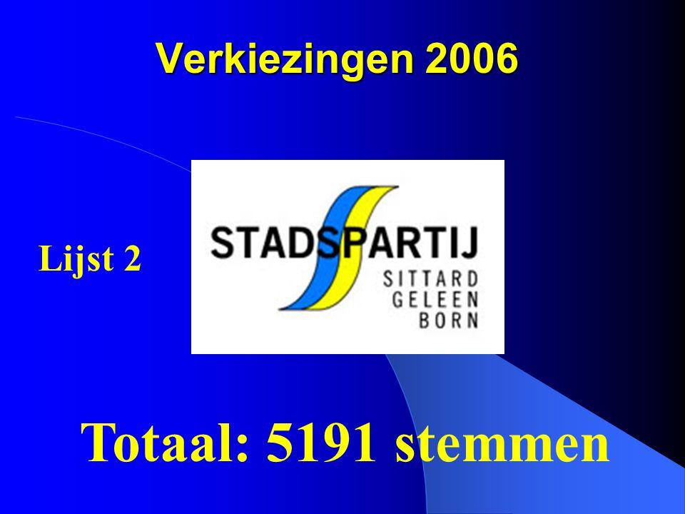 Verkiezingen 2006 Lijst 2 Totaal: 5191 stemmen