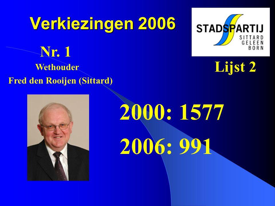 Fred den Rooijen (Sittard)
