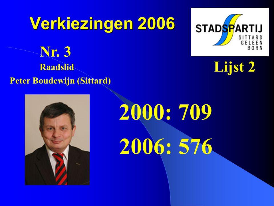 Peter Boudewijn (Sittard)
