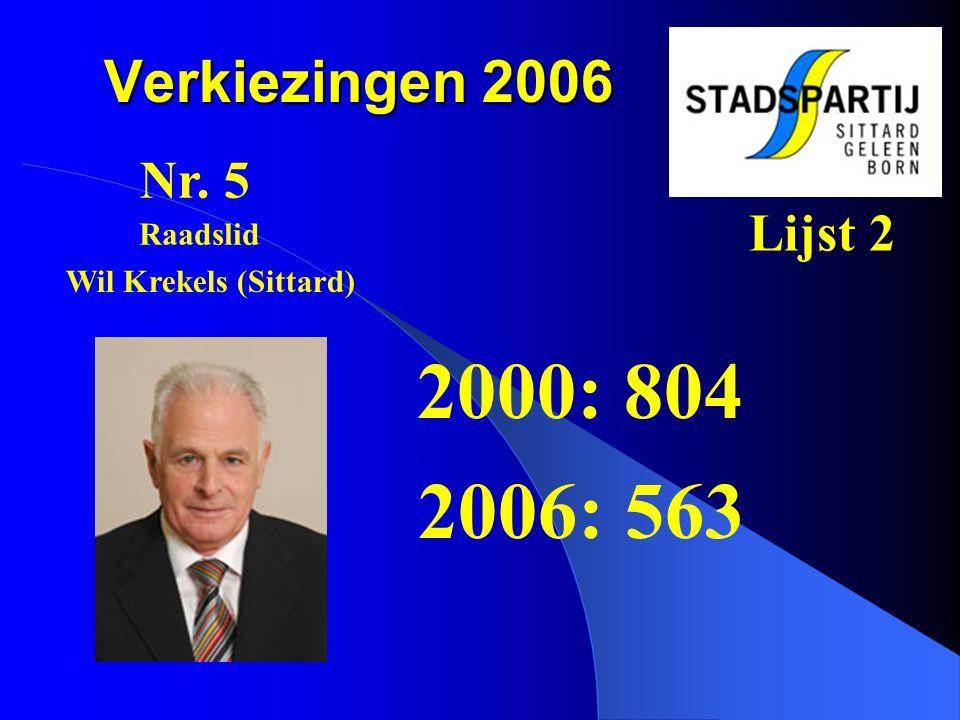 2000: 804 2006: 563 Verkiezingen 2006 Nr. 5 Lijst 2 Raadslid