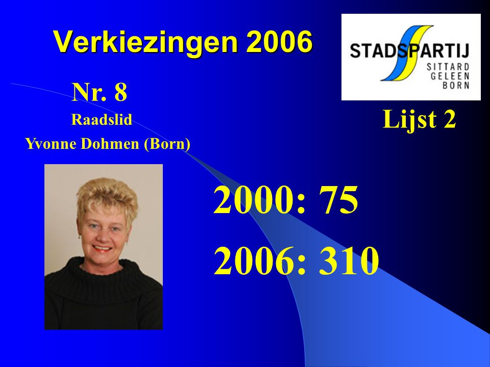 2000: 75 2006: 310 Verkiezingen 2006 Nr. 8 Lijst 2 Raadslid