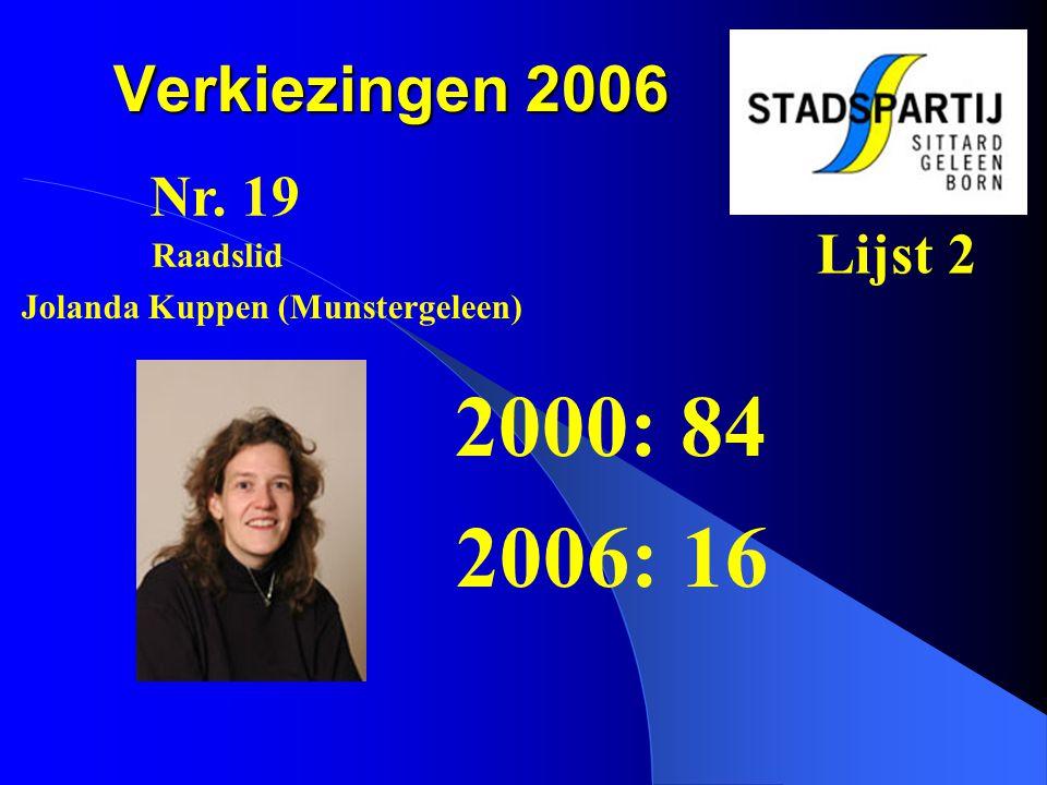 Jolanda Kuppen (Munstergeleen)
