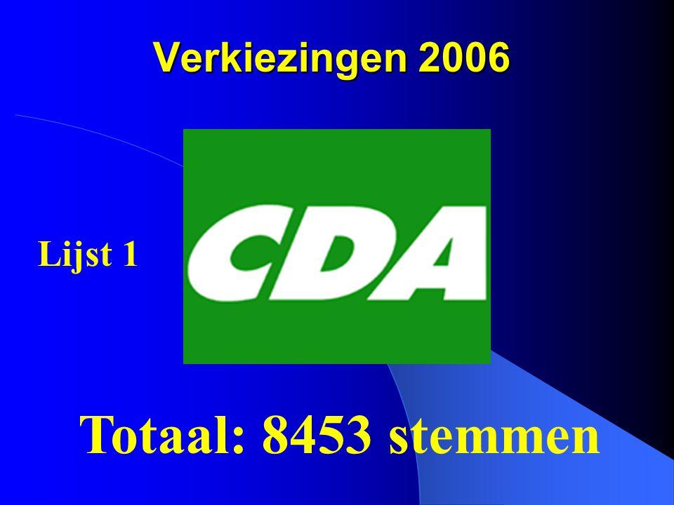 Verkiezingen 2006 Lijst 1 Totaal: 8453 stemmen