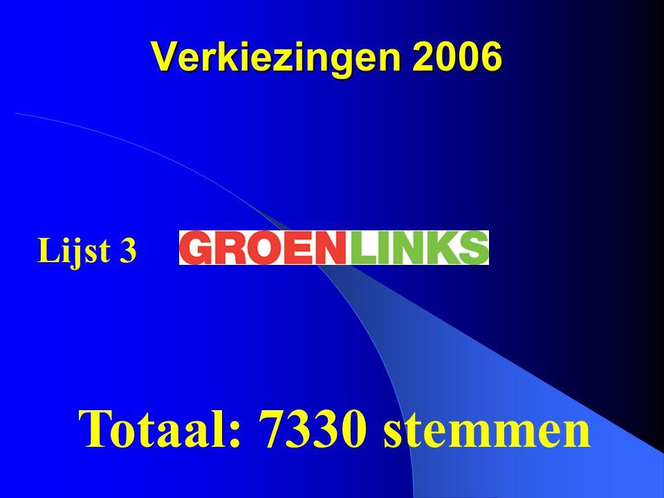Verkiezingen 2006 Lijst 3 Totaal: 7330 stemmen