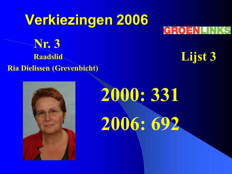 Ria Dielissen (Grevenbicht)