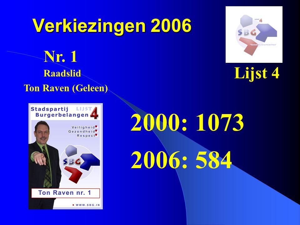 2000: 1073 2006: 584 Verkiezingen 2006 Nr. 1 Lijst 4 Raadslid