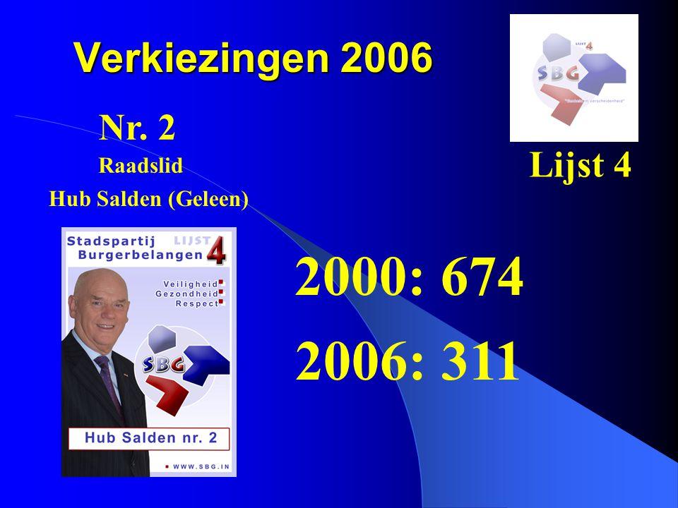 2000: 674 2006: 311 Verkiezingen 2006 Nr. 2 Lijst 4 Raadslid