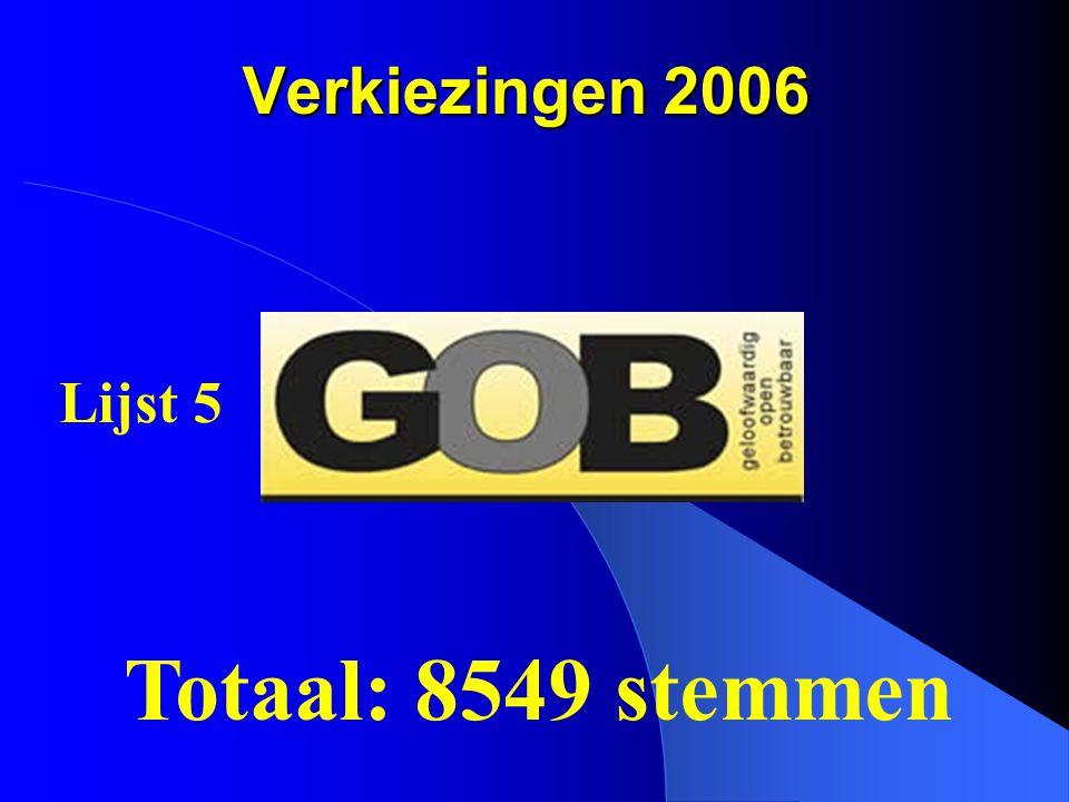 Verkiezingen 2006 Lijst 5 Totaal: 8549 stemmen