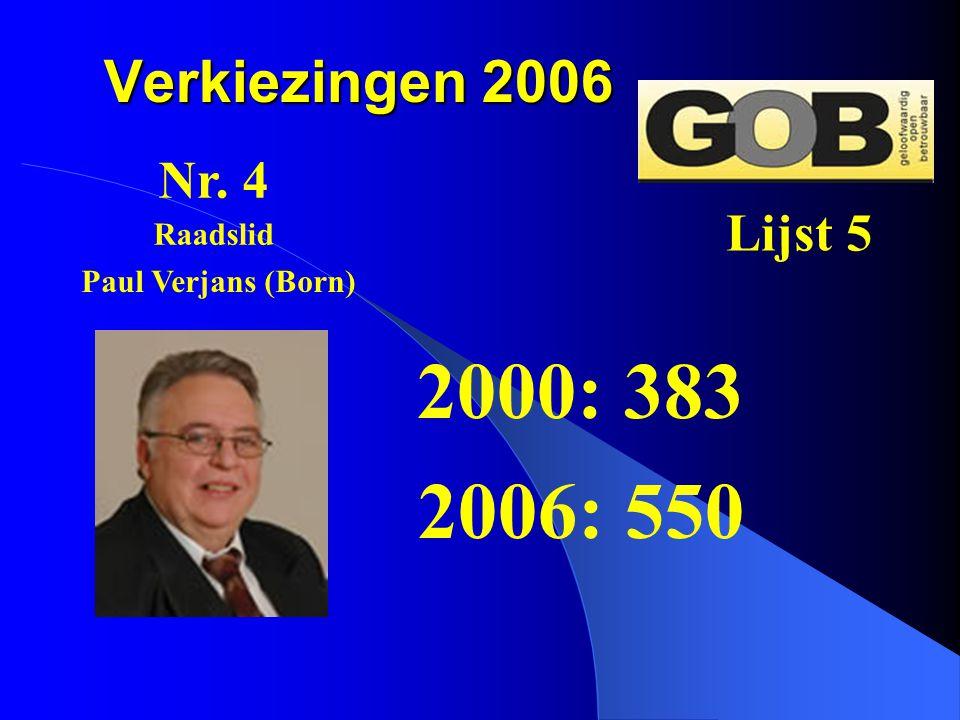 2000: 383 2006: 550 Verkiezingen 2006 Nr. 4 Lijst 5 Raadslid