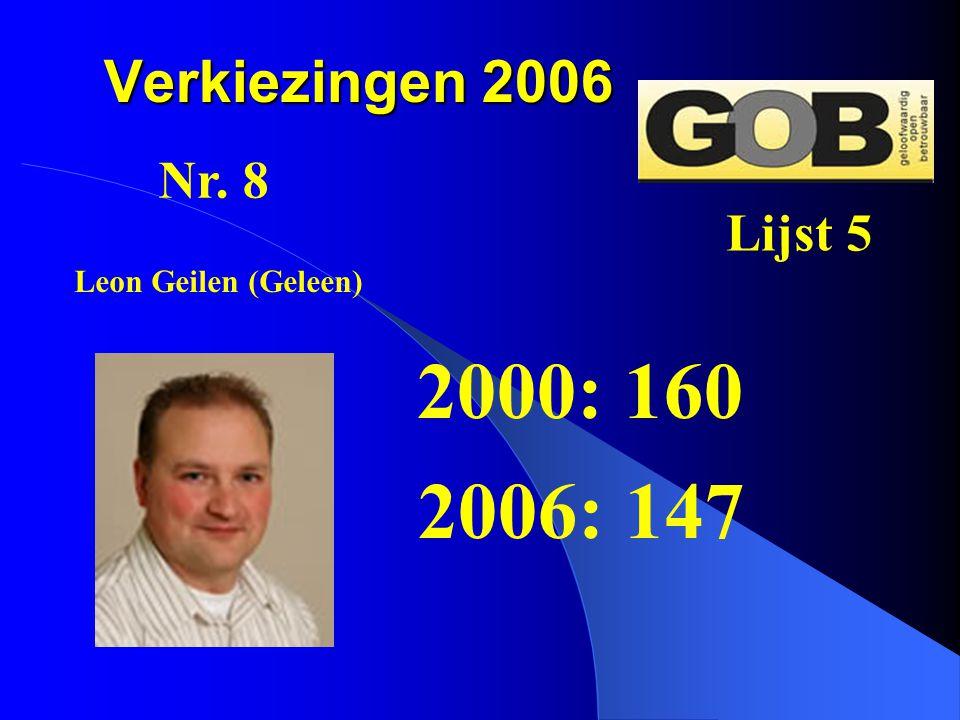 2000: 160 2006: 147 Verkiezingen 2006 Nr. 8 Lijst 5