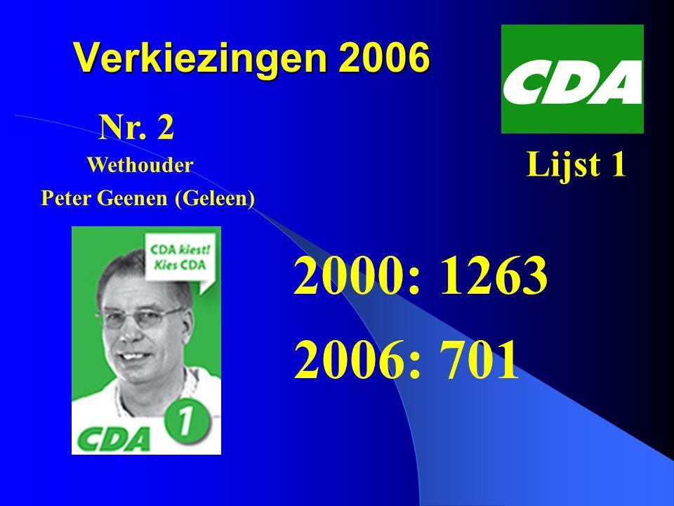 2000: 1263 2006: 701 Verkiezingen 2006 Nr. 2 Lijst 1 Wethouder