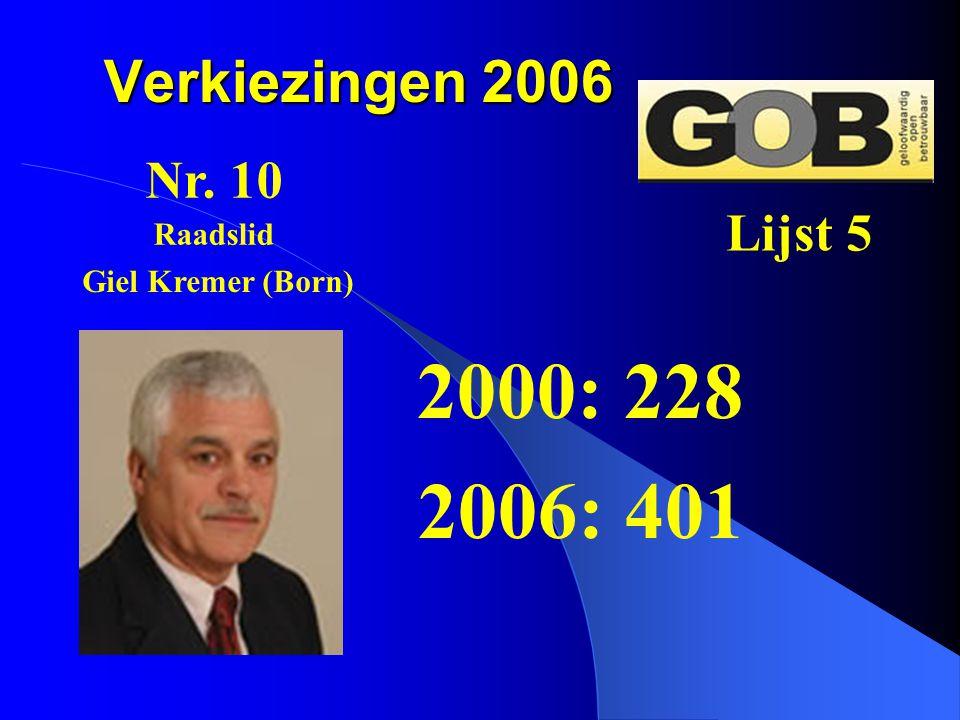 2000: 228 2006: 401 Verkiezingen 2006 Nr. 10 Lijst 5 Raadslid