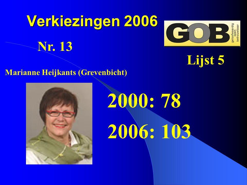 Marianne Heijkants (Grevenbicht)