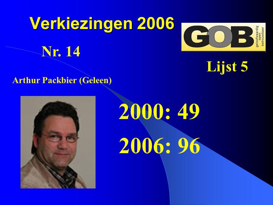 Arthur Packbier (Geleen)