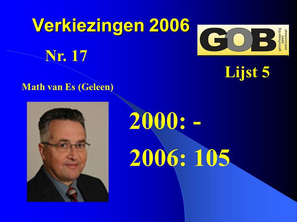 2000: - 2006: 105 Verkiezingen 2006 Nr. 17 Lijst 5