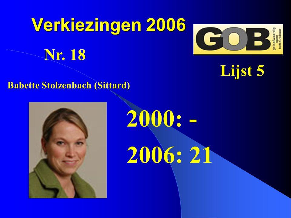 Babette Stolzenbach (Sittard)