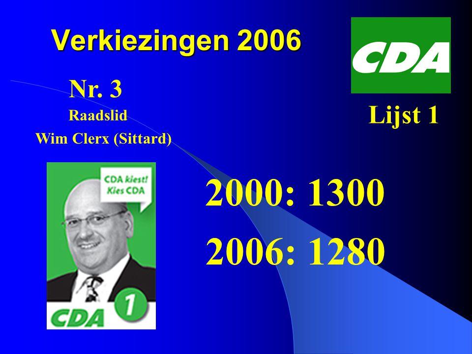 2000: 1300 2006: 1280 Verkiezingen 2006 Nr. 3 Lijst 1 Raadslid