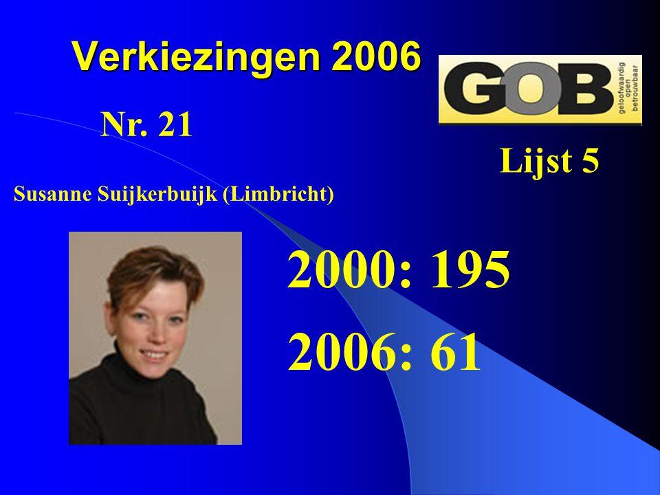 Susanne Suijkerbuijk (Limbricht)