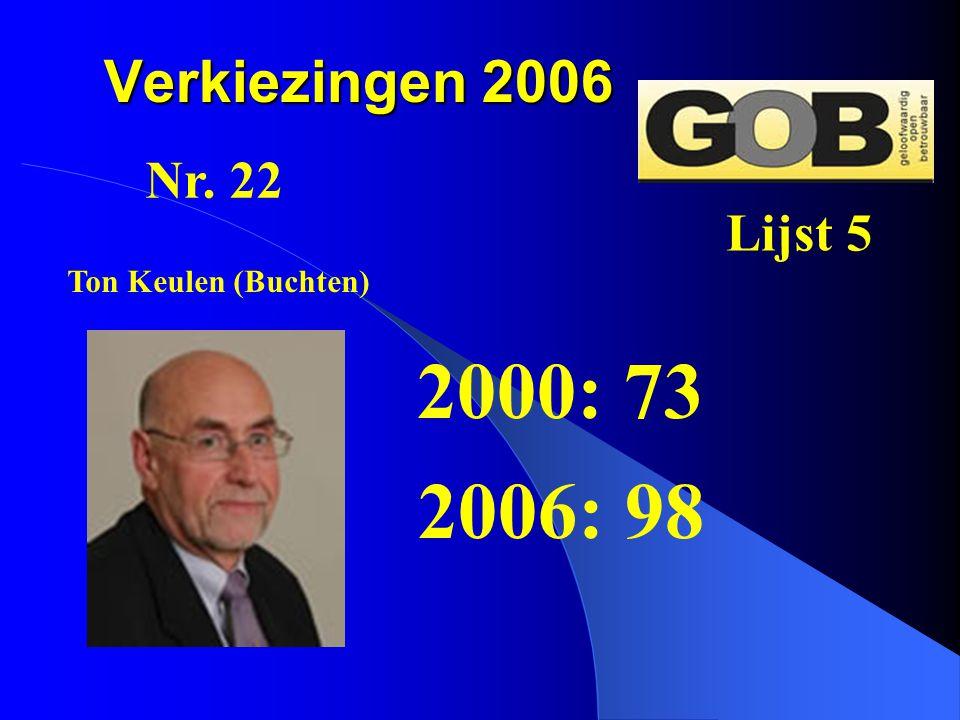2000: 73 2006: 98 Verkiezingen 2006 Nr. 22 Lijst 5
