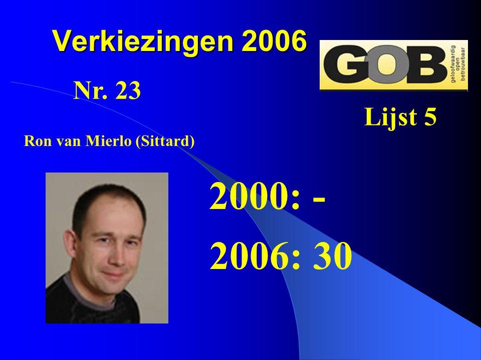 Ron van Mierlo (Sittard)