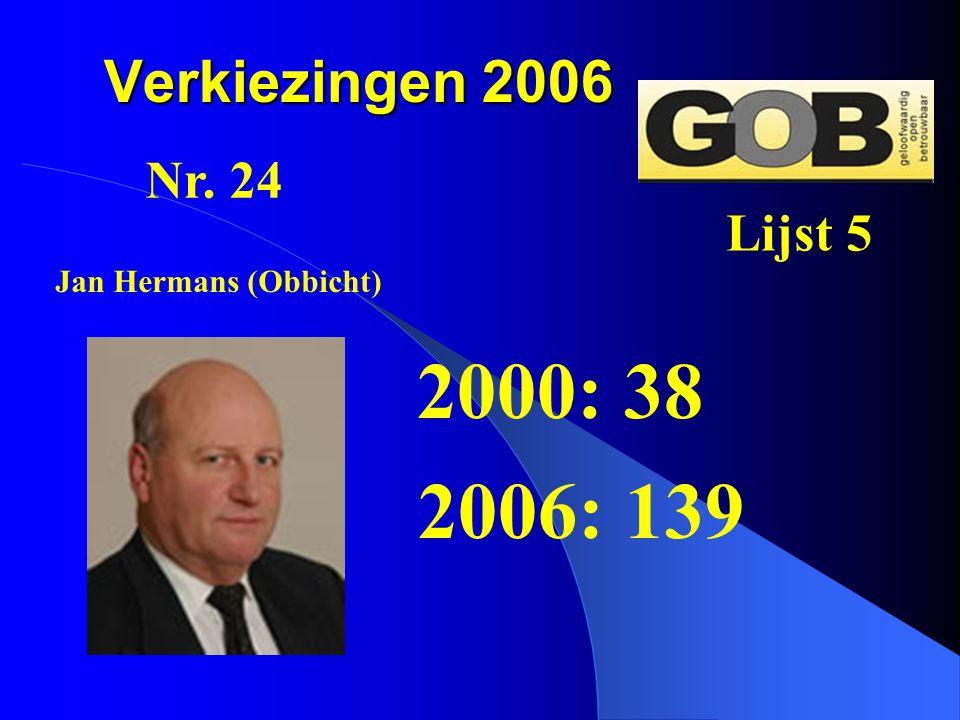 2000: 38 2006: 139 Verkiezingen 2006 Nr. 24 Lijst 5