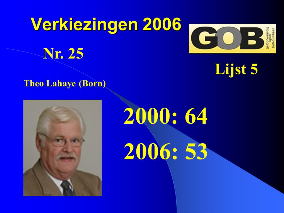 Verkiezingen 2006 Nr. 25 Lijst 5 Theo Lahaye (Born) 2000: 64 2006: 53