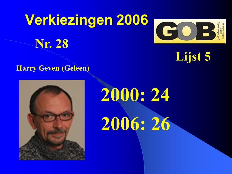 2000: 24 2006: 26 Verkiezingen 2006 Nr. 28 Lijst 5