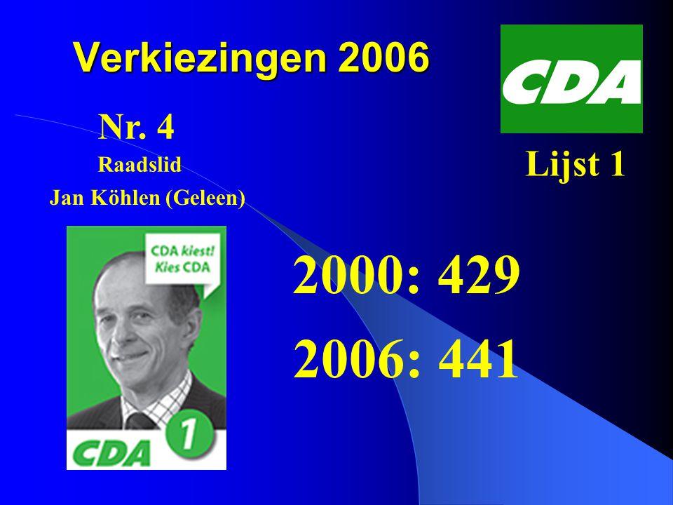 2000: 429 2006: 441 Verkiezingen 2006 Nr. 4 Lijst 1 Raadslid